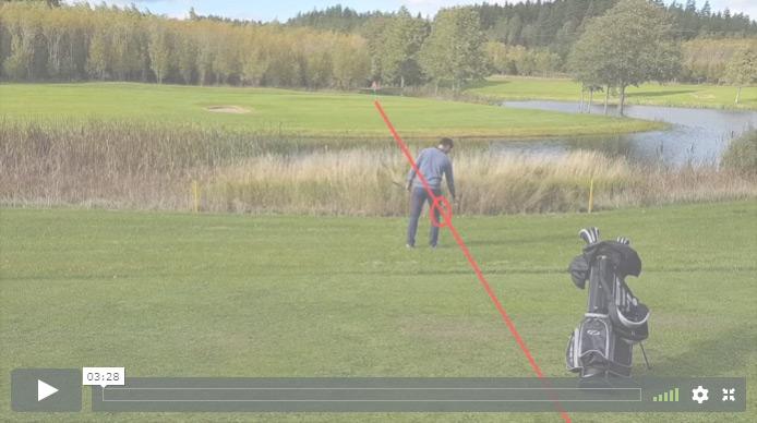 Golfregler - Pliktområden